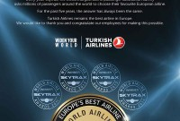 Turkish Airlines 5 years in a row